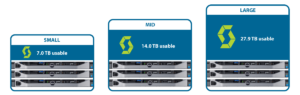 storage-systems