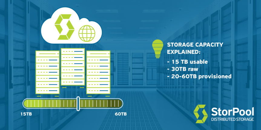STORAGE CAPACITY EXPLAINED - raw, provisioned and usable storage