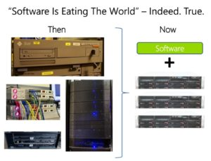 Software-is-eating-the-world