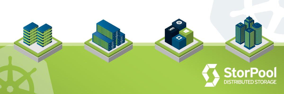 Kubernetes Storage Trends